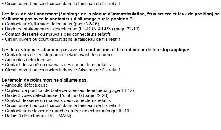 feux stop 1500 résolu Page_210
