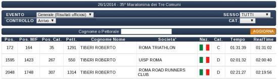 Maratonina dei 3 comuni 26/01/2013 Classi10