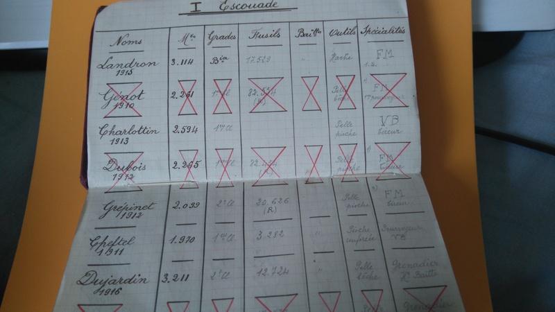 Identification carnet militaire  Dsc_0015