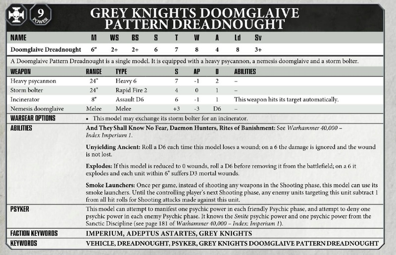 Andarius's 8th Edition 2000 points Grey Knight Force. Doomgl10