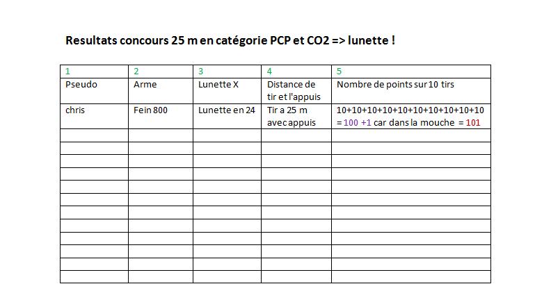 Concours 25 M carabine (mise a jour ) Pcp_co10