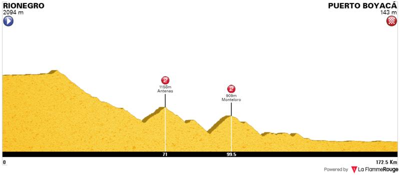 Previo: Vuelta a Colombia 2017. 0210