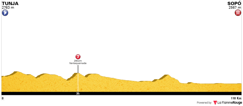 Previo: Vuelta a Colombia 2017. 0710
