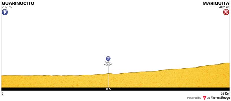 Previo: Vuelta a Colombia 2017. 08_cri10