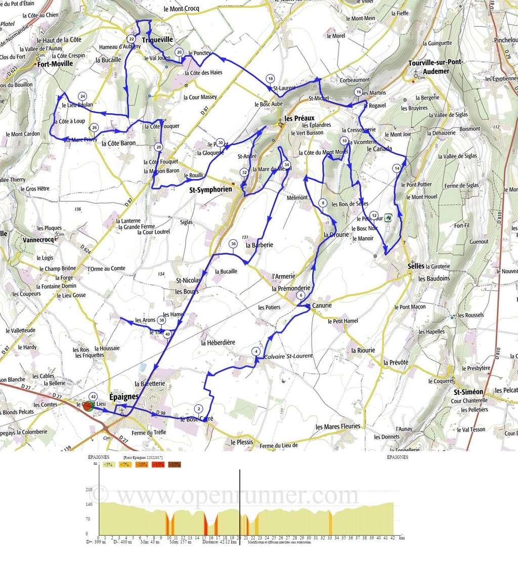 Reconnaissance projets de parcours Epaignes Recoep10
