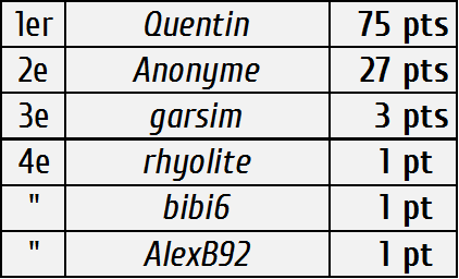 Tétris (1) - Page 3 Classe27