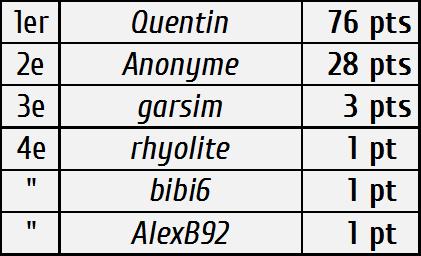 Tétris (1) - Page 4 Classe29