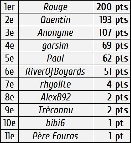 Tétris (1) - Page 13 Classe88
