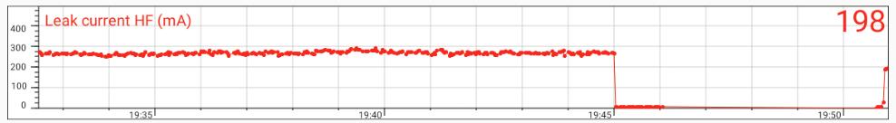 """Trop d'harmoniques = """"charge batterie impossible"""" ? Captur26"""