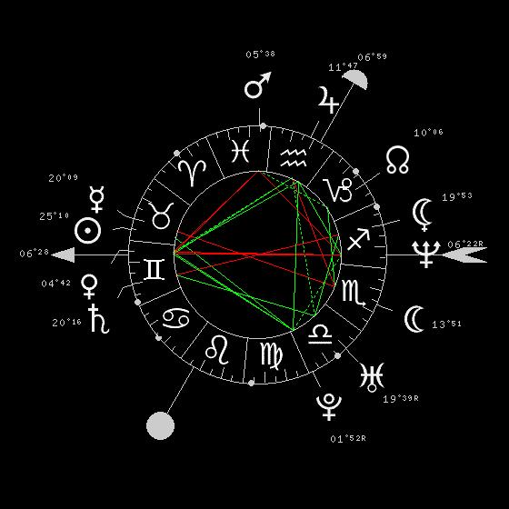 Astrologie et hypocrisie  _monic10