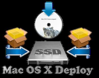 Mac OS X Deploy Backgr12