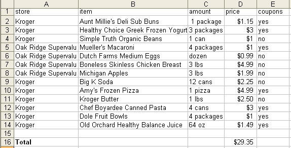 Assignment 13: Excel Part I (Food Stamp Challenge) due May 8 - Page 3 Excelp10