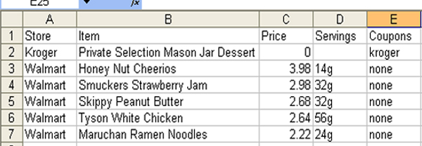 Assignment 13: Excel Part I (Food Stamp Challenge) due May 8 Excel10