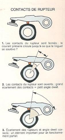 PRINCIPE DE FONCTIONNEMENT DE L'ALLUMAGE Avance10
