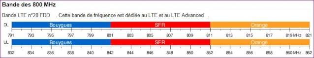 Les chiffres au 1er novembre de l'observatoire de l'AFNR sur la 4G Captur18