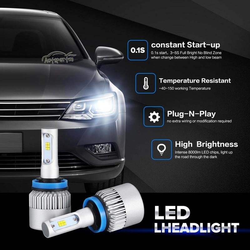 Remplacement Ampoule LED pour les Phares Ampoul10