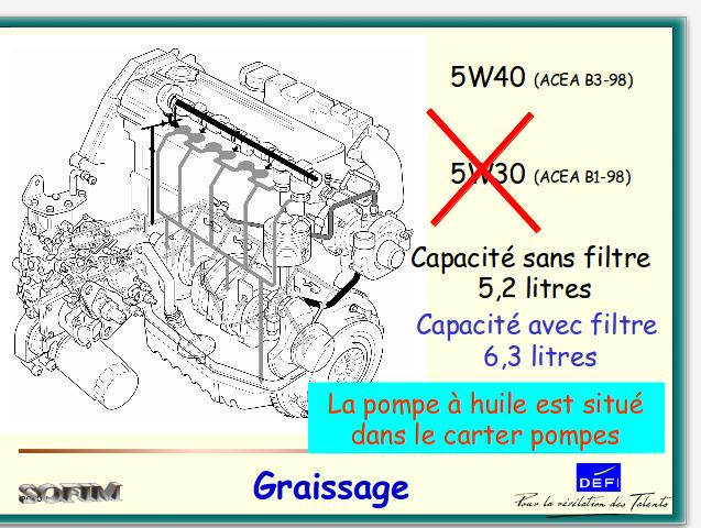 Comment choisir la bonne huile pour son moteur Sofim_11