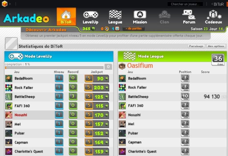 Nouveau concours : Sur un jeu en flash de mon choix :) Battle12