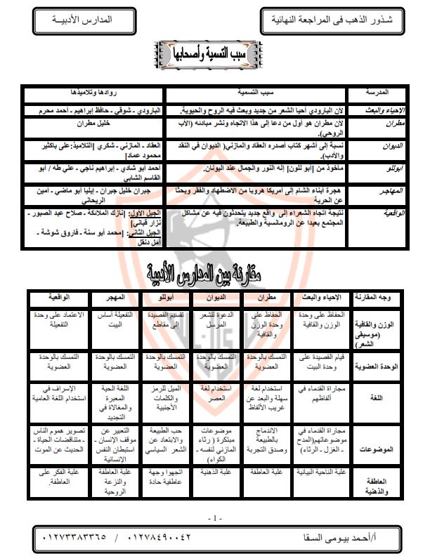 جداول المدارس الأدبية في 4 ورقات لثالثة ثانوي أعداد أ / احمد بيومي السقا ) -uo_oo13