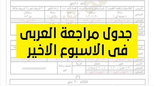 أحسن جدول في مادة اللغة العربية للمراجعة لطلاب الصف الثالث الثانوي 2017 0162