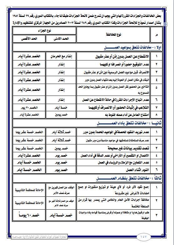 التعليم: بيان بجميع المخالفات والجزاءات المقررة لها  118