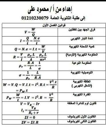 بالصور: قوانين الفيزياء في 5 ورقات للصف الثالث الثانوي 127
