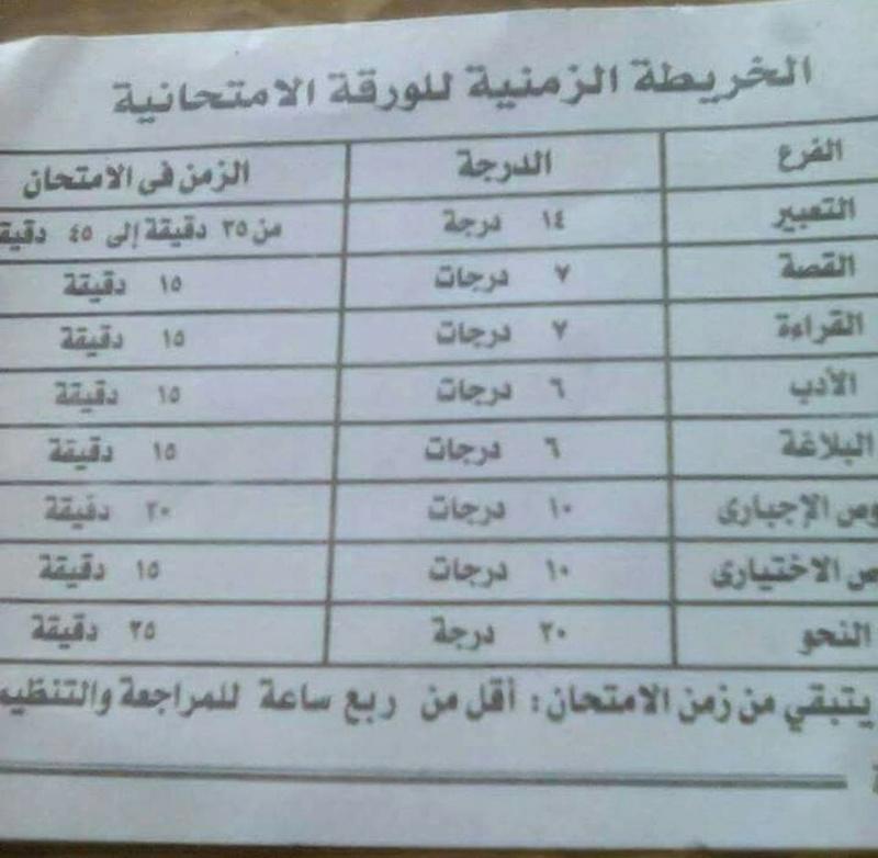 هام لحل امتحان اللغة العربية 3 ثانوي بتفوق 18671110