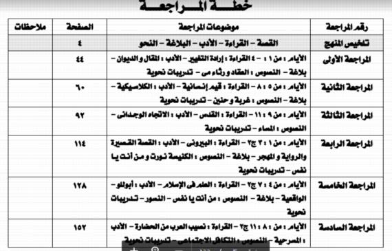 مراجعة قوية جدا جدا في اللغة العربية للصف الثالث الثانوي 21111