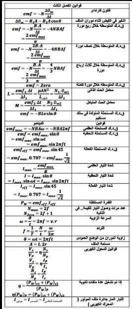 بالصور: قوانين الفيزياء في 5 ورقات للصف الثالث الثانوي 316