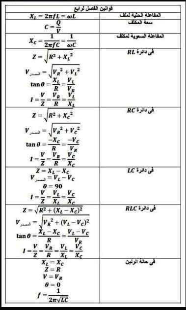 بالصور: قوانين الفيزياء في 5 ورقات للصف الثالث الثانوي 418