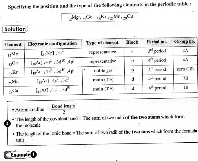 مراجعة chemistry للصف الثانى الثانوى لغات 2017 423