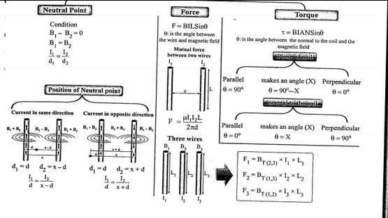 اقوى مراجعة نهائية فى الفيزياء + اسئلة مجاب عنها وامتحانات للثانوية العامة لغات 2017  516