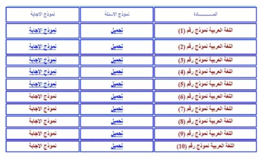 اقوى واحدث عشر نماذج بوكليت لغة عربية بالاجابات النموذجية للصف الثالث الثانوي 2017 539