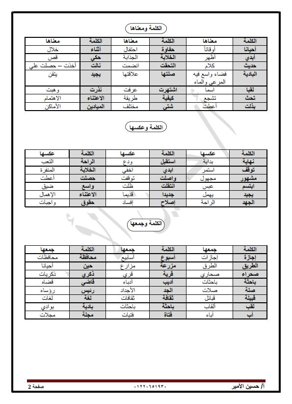 مذكرة الأمير في اللغة العربية للصف الخامس ترم ثانى 2017 بالتعديلات  810