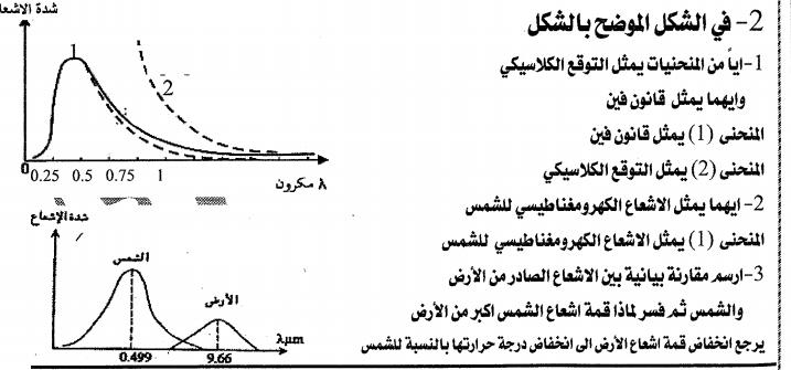 مراجعة فيزياء مكثفة للصف الثالث الثانوي.. 80 ورقة pdf 8815