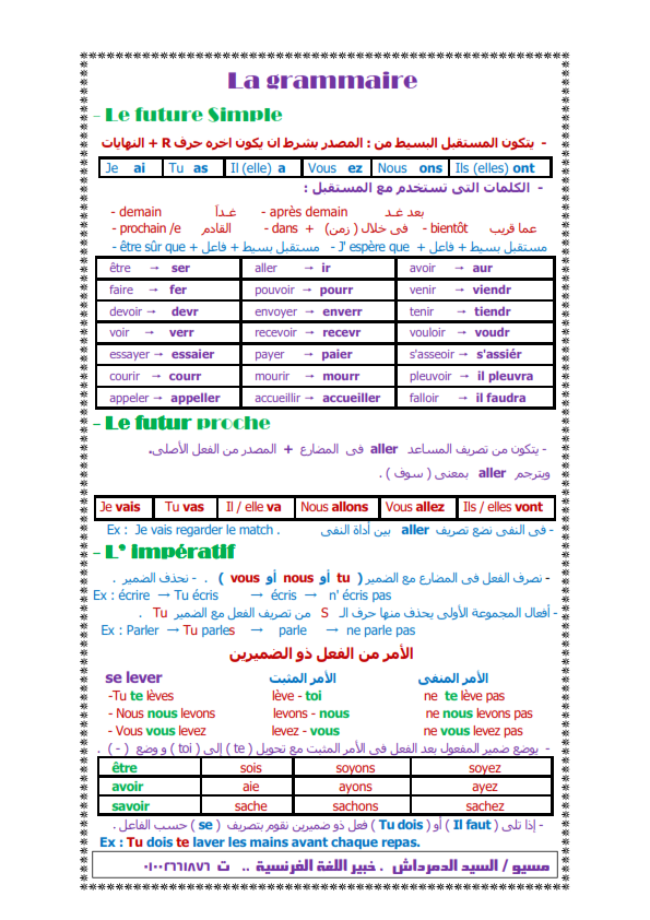 بالصور: ملخص قواعد اللغة الفرنسية لثالثة ثانوي 2017 في سبع ورقات Iu_oo_12