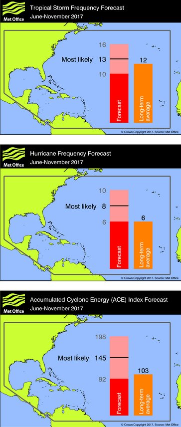 2017 General Tropical Cyclone Discussion Thread Img_2053