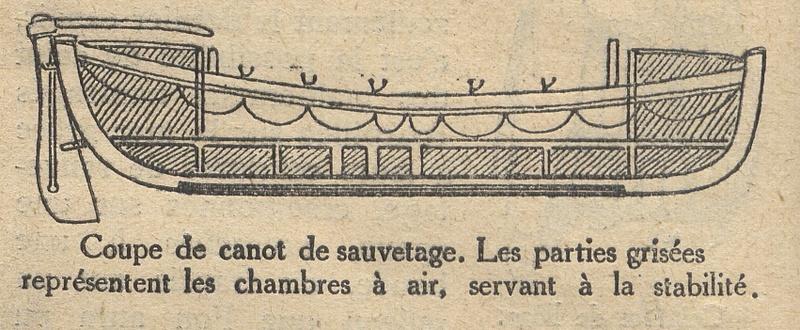 Les canots de sauvetage - Page 5 Les_an10