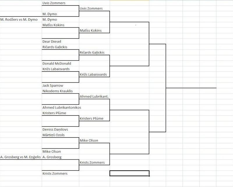 BNP Paribas Indian-Wells Masters 1000 Open Dwm_2010