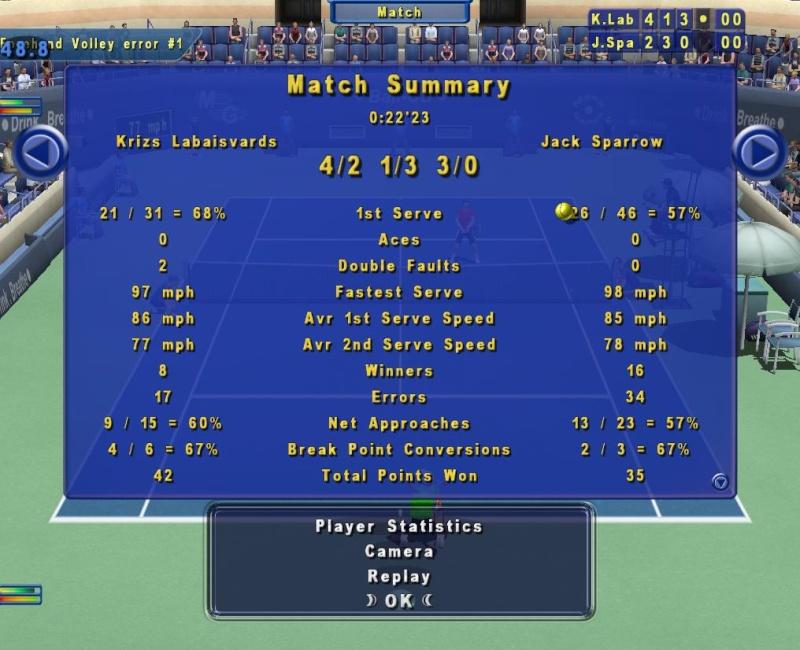 BNP Paribas Indian-Wells Masters 1000 Open Tennis12
