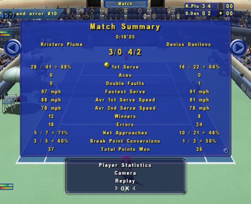 BNP Paribas Indian-Wells Masters 1000 Open Tennis13