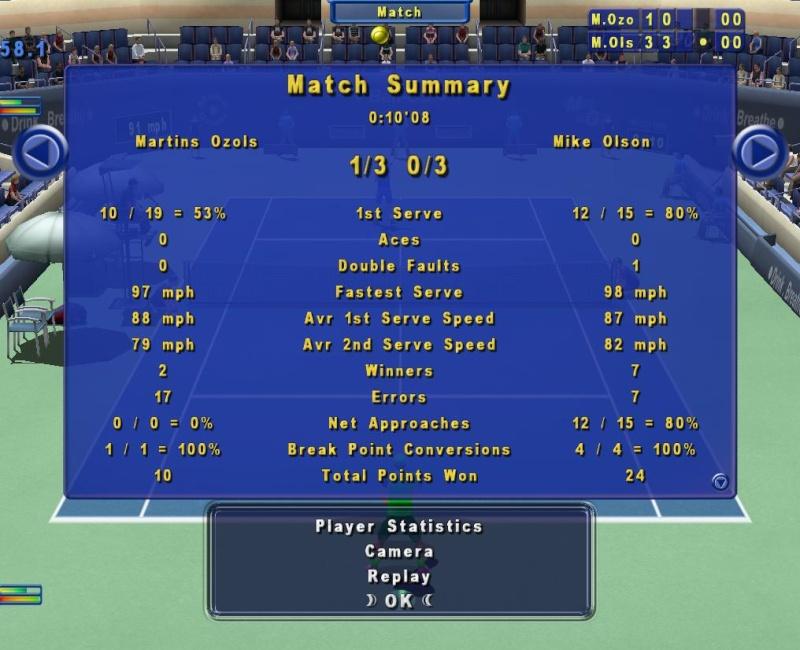 BNP Paribas Indian-Wells Masters 1000 Open Tennis14