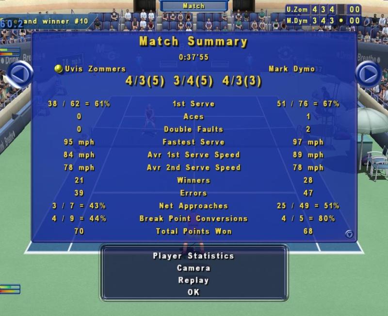 BNP Paribas Indian-Wells Masters 1000 Open Tennis16