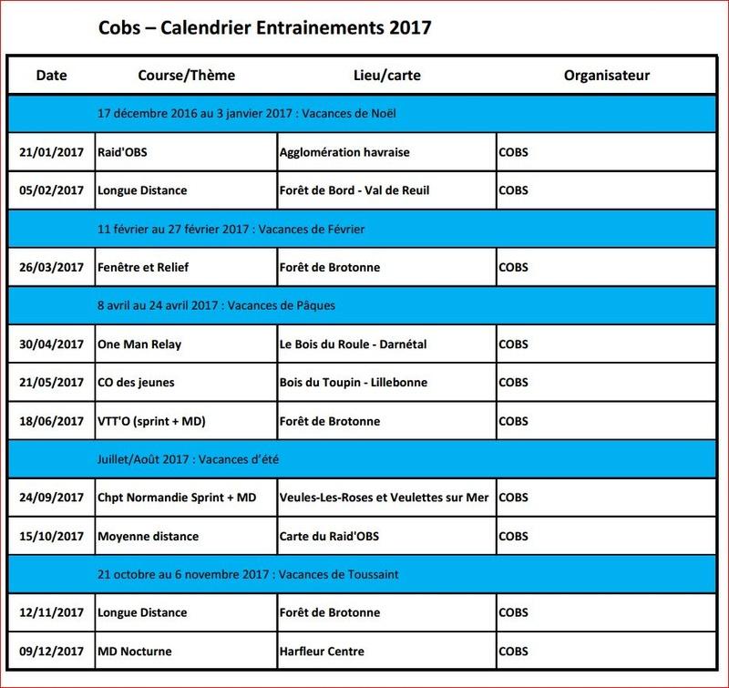 [dimanche 25/6] VTT Orientation à Brotonne. COBS Cobs10