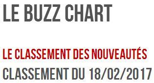 CLASSEMENTS Dj_buz10