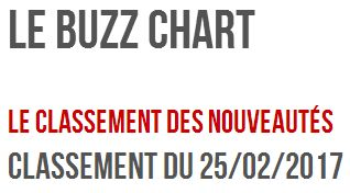 CLASSEMENTS Dj_buz16