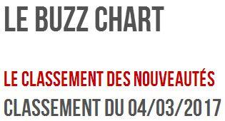 CLASSEMENTS Dj_buz22