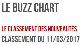 CLASSEMENTS Dj_buz26