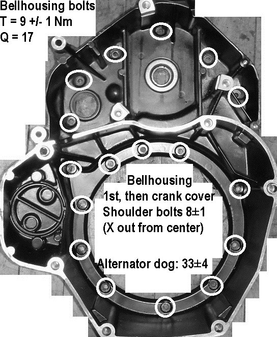 New K100 owner - leaks, sprag clutch and strip down questions Bellho10