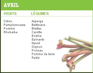 fruits & légumes de saisons - Page 7 Avril10